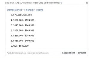 Facebook Ads - Income Levels